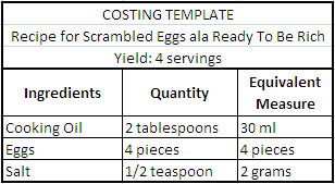 step 1 costing template Product Pricing Strategy And Costing Template For Food Recipes