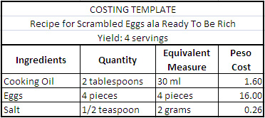 step 2 costing template Product Pricing Strategy And Costing Template For Food Recipes