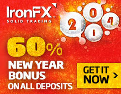 ifx nyb Learn How To Trade Forex in The Philippines