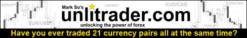 forex signal service Learn Forex Trading Online Through Self Study