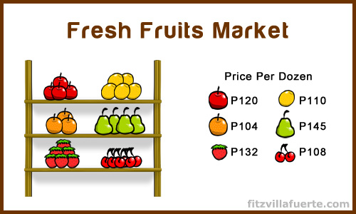 fresh-fruits-market