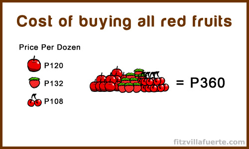 red-fruit-index