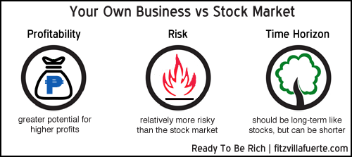 business-vs-stock-market