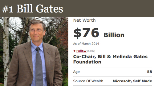 1 bill gates How To Be a Billionare, A Lesson From Forbes