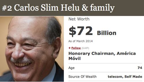 2 carlos slum helu How To Be a Billionare, A Lesson From Forbes
