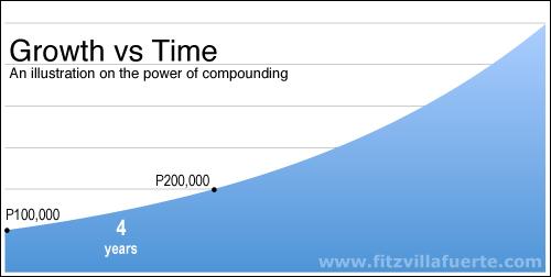 compounding-02