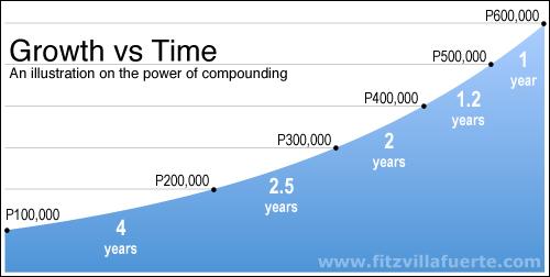 compounding-6