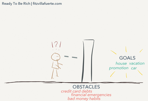 goals 2 How To Overcome Obstacles and Achieve Your Goals