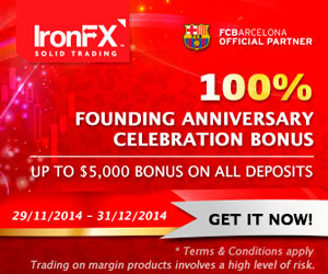 ifx 100 Learn How To Trade Forex in The Philippines