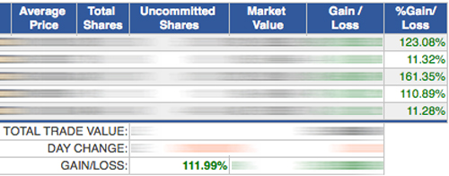 Yes, this is my actual stock market portfolio.