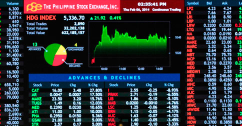 philppine-stock-market